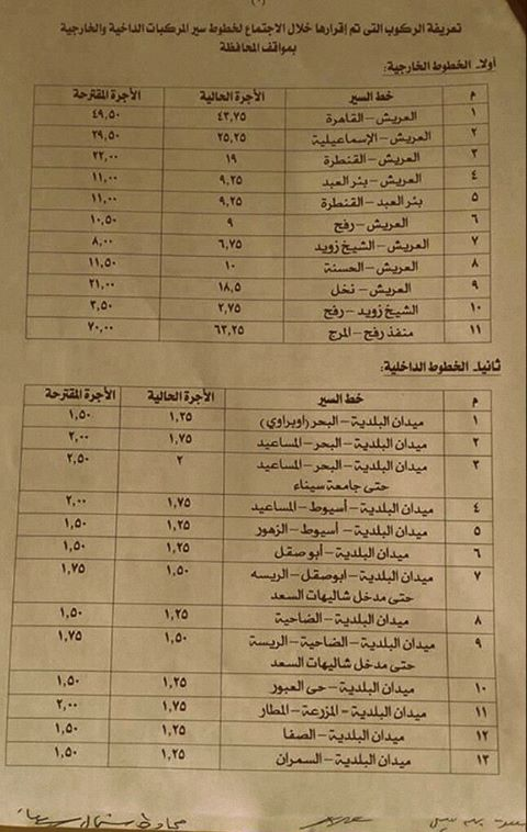 محافظ شمال سيناء تحدد تعريفة الركوب الجديدة عقب الزياده باسعار الوقود اليوم