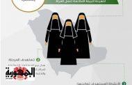 بداية من اليوم  السبت السعوديات يقمن بإدارة محلات «المستلزمات النسائية»