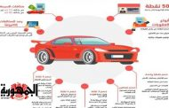 شاهد بالتفاصيل : قانون المرور الجديد تعلن الحكومة المصرية و«لا يوجد سحب رخص» بعد الان