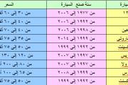 ننشر لكم جدول أسعار السيارات المستعملة فى مصر خلال شهر فبراير 2018